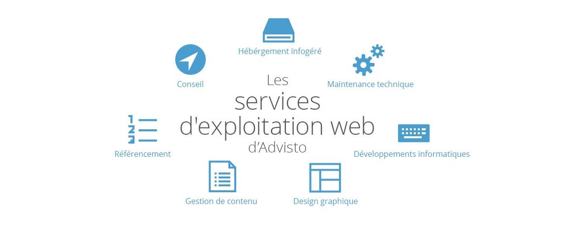 Services d'exploitation web